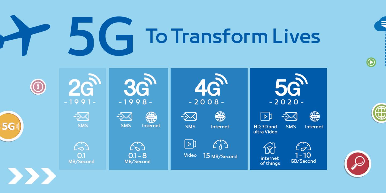 mạng di động 5G